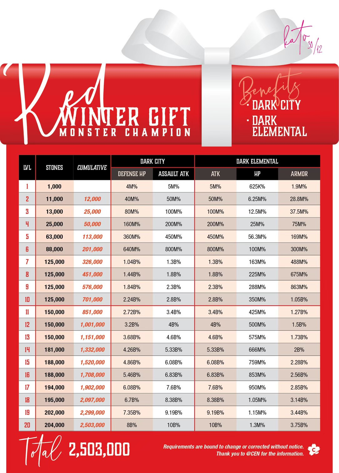 Red Winter Gift