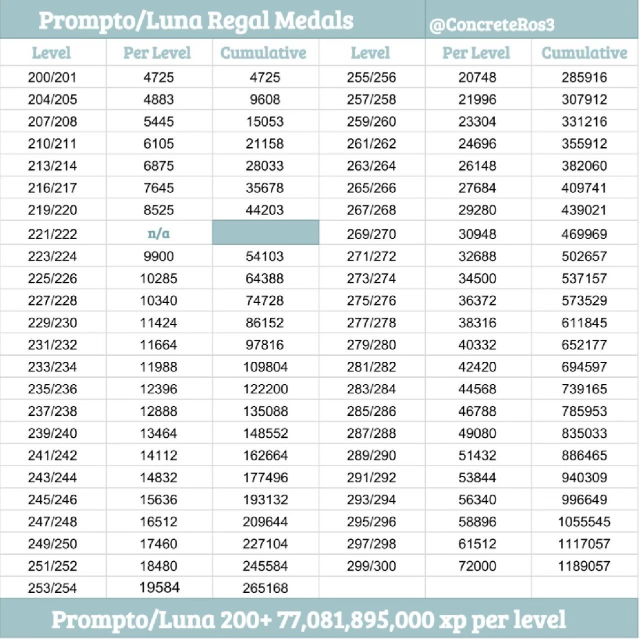 Luna and Prompto Medals